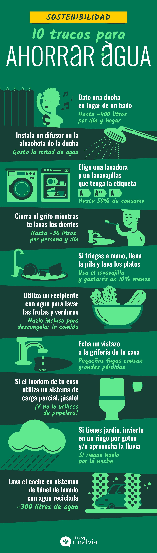 Trucos sencillos para ahorrar agua en tu día a día