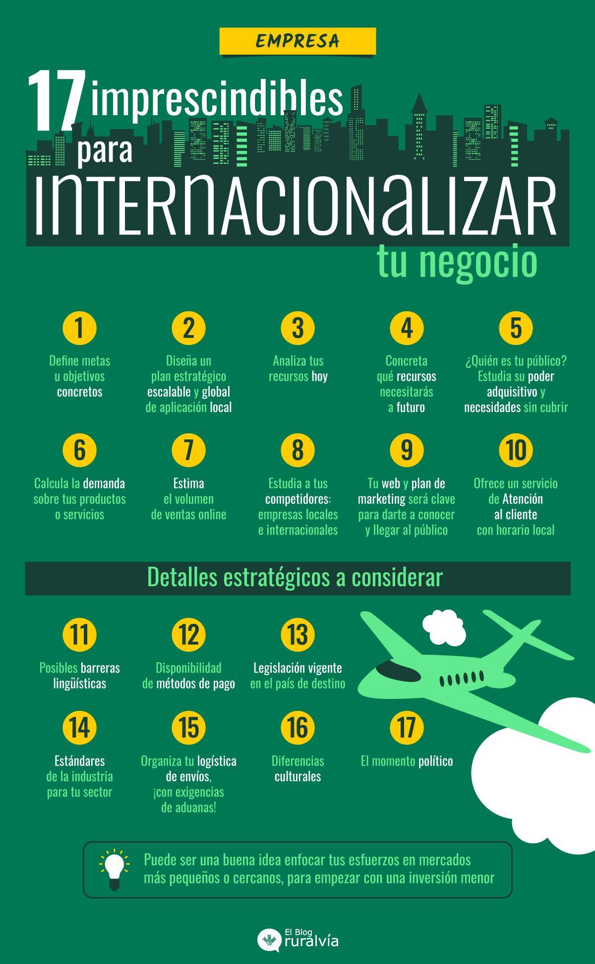 17 imprescindibles para internacionalizar tu negocio