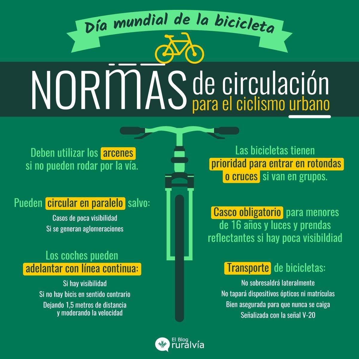 Normas de circulación para el ciclismo urbano