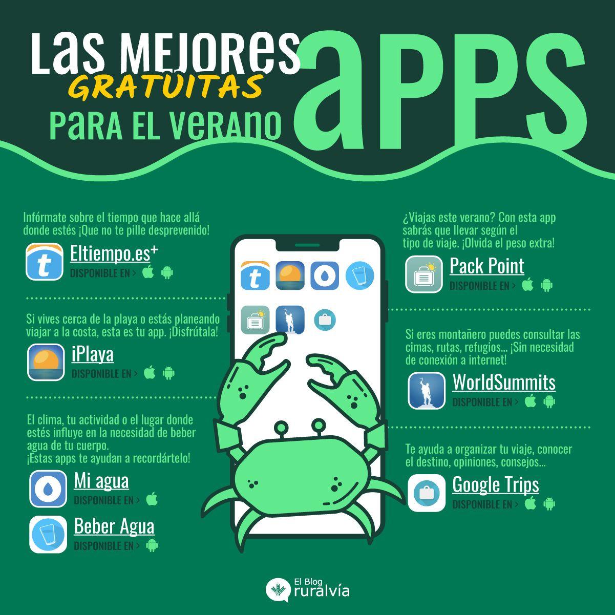 Las mejores apps gratuitas para verano