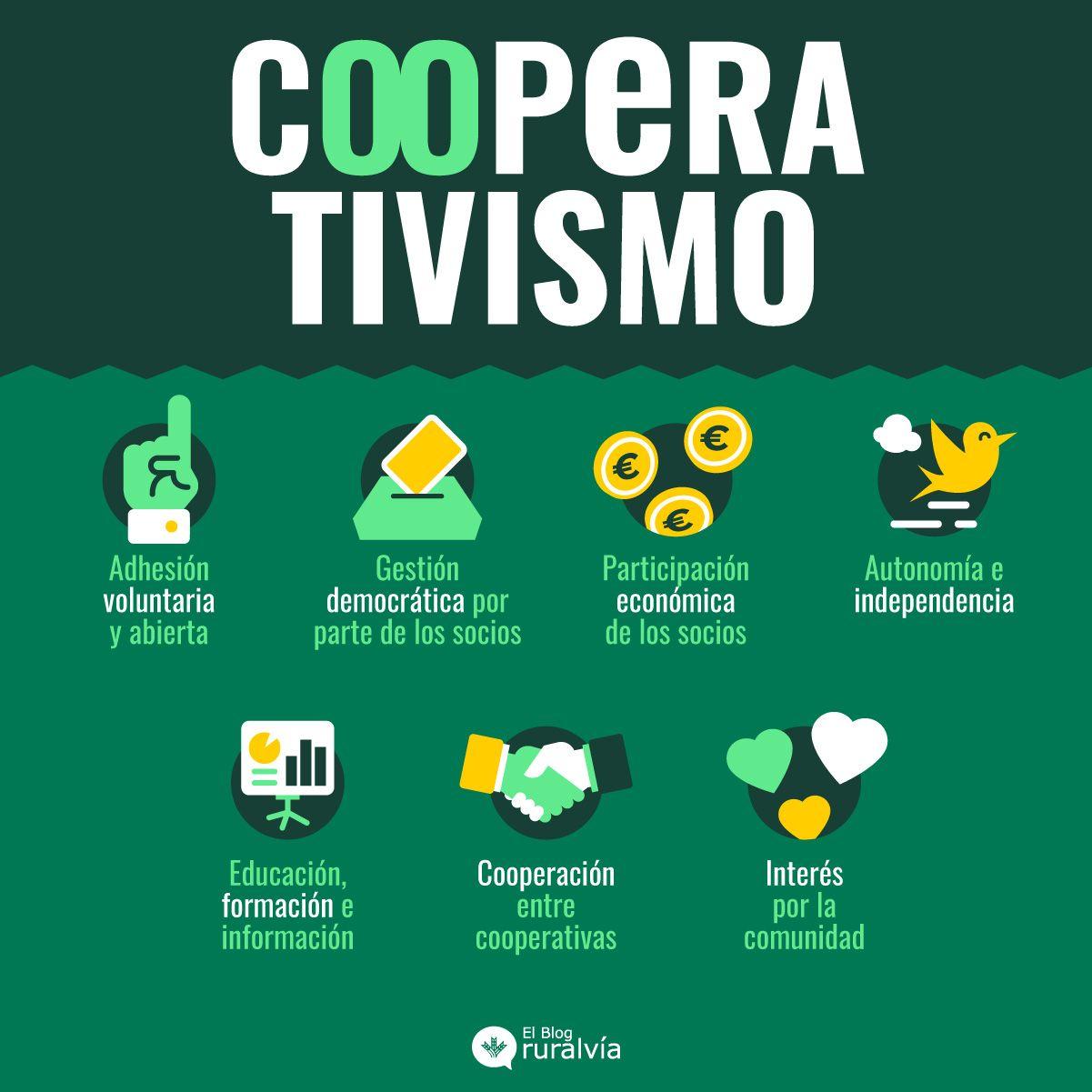 Cooperativismo financiero: un sistema diferente