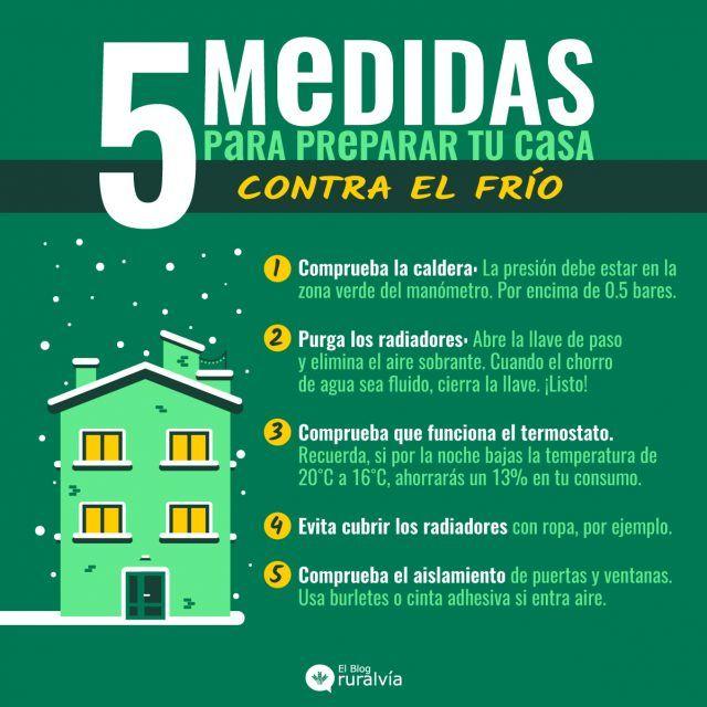 Cinco medidas para preparar tu casa contra el frío