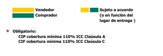 colores Caja Rural Incoterms 2020
