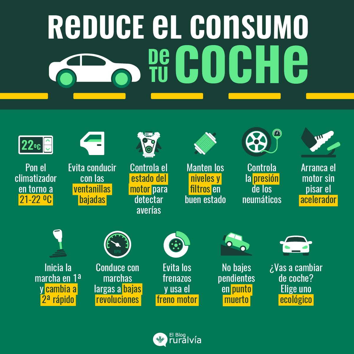 Tu forma de conducir determina el consumo de combustible