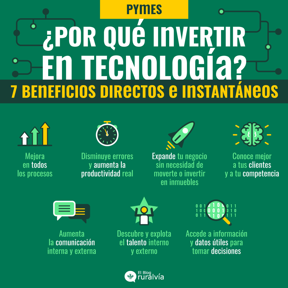 Ventajas de la tecnología para las empresas