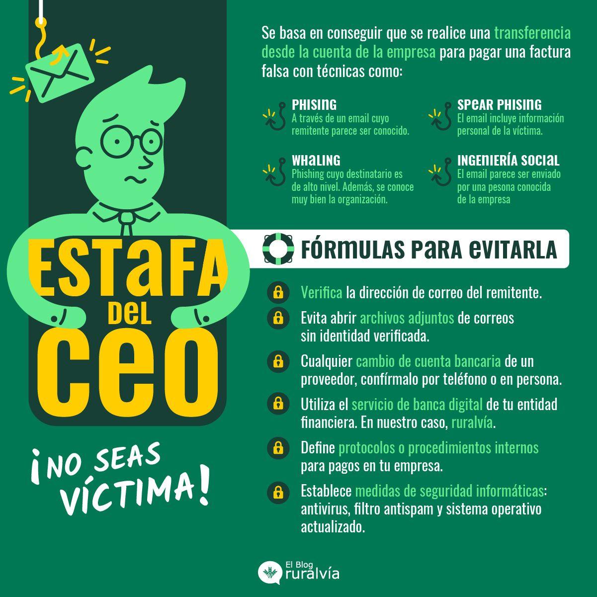 Evita el fraude del CEO, una estafa dirigida a empresarios