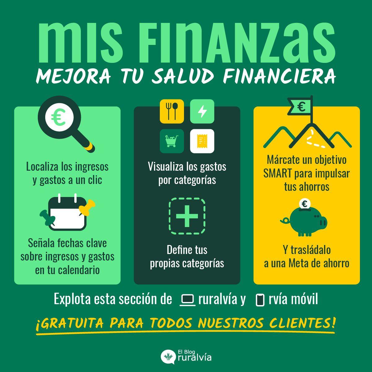 ¿Para qué sirve Mis Finanzas? Para mejorar tu salud financiera