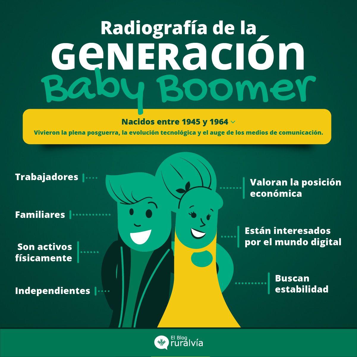 Radiografía de la generación Baby Boomer