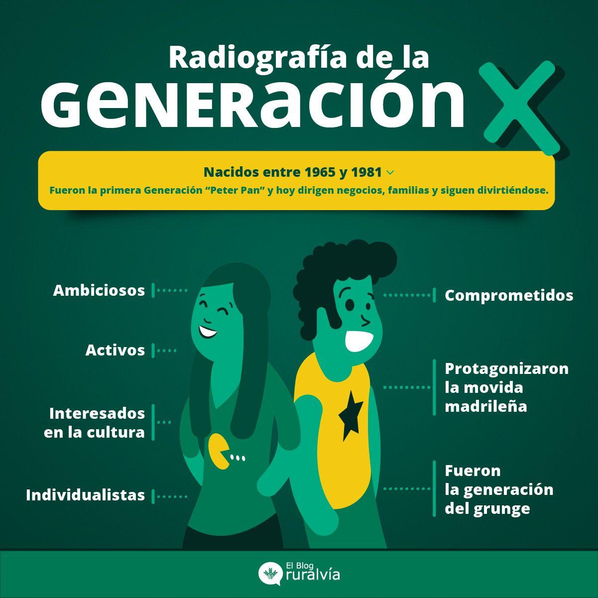 generacion x
