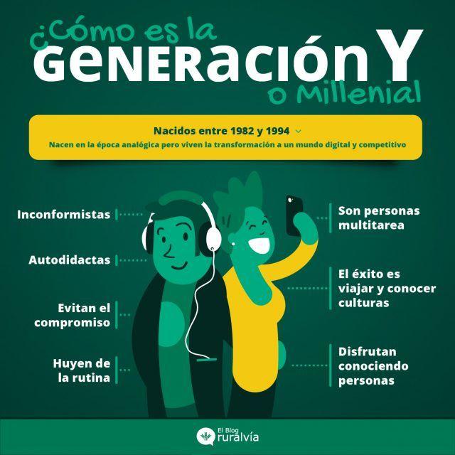 generacion-millenial