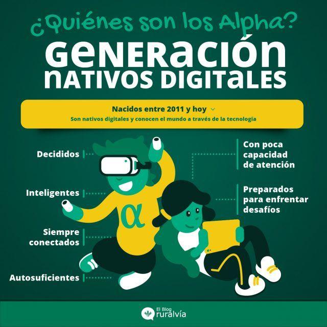 conoce-generacion-alpha