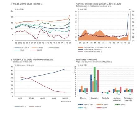 aumento-ahorro-hogares