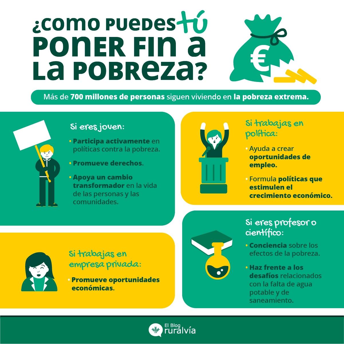 ods1-fin-pobreza