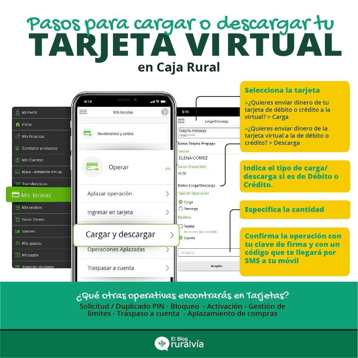 tarjeta-virtual-ruralvia