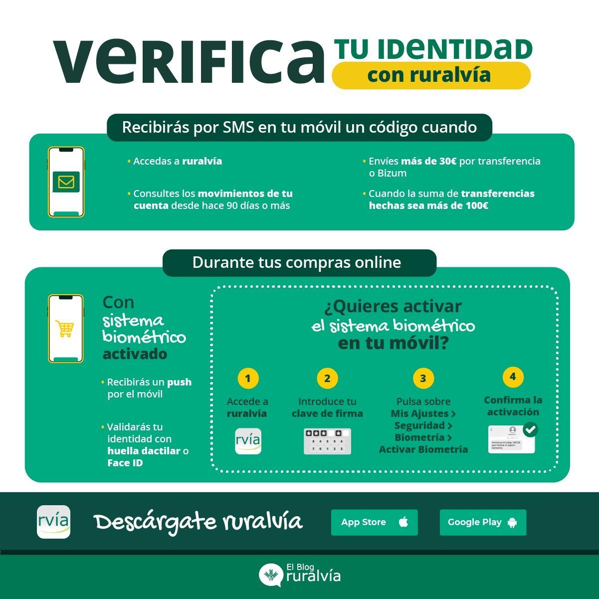 ruralvia-banca-digital-segura