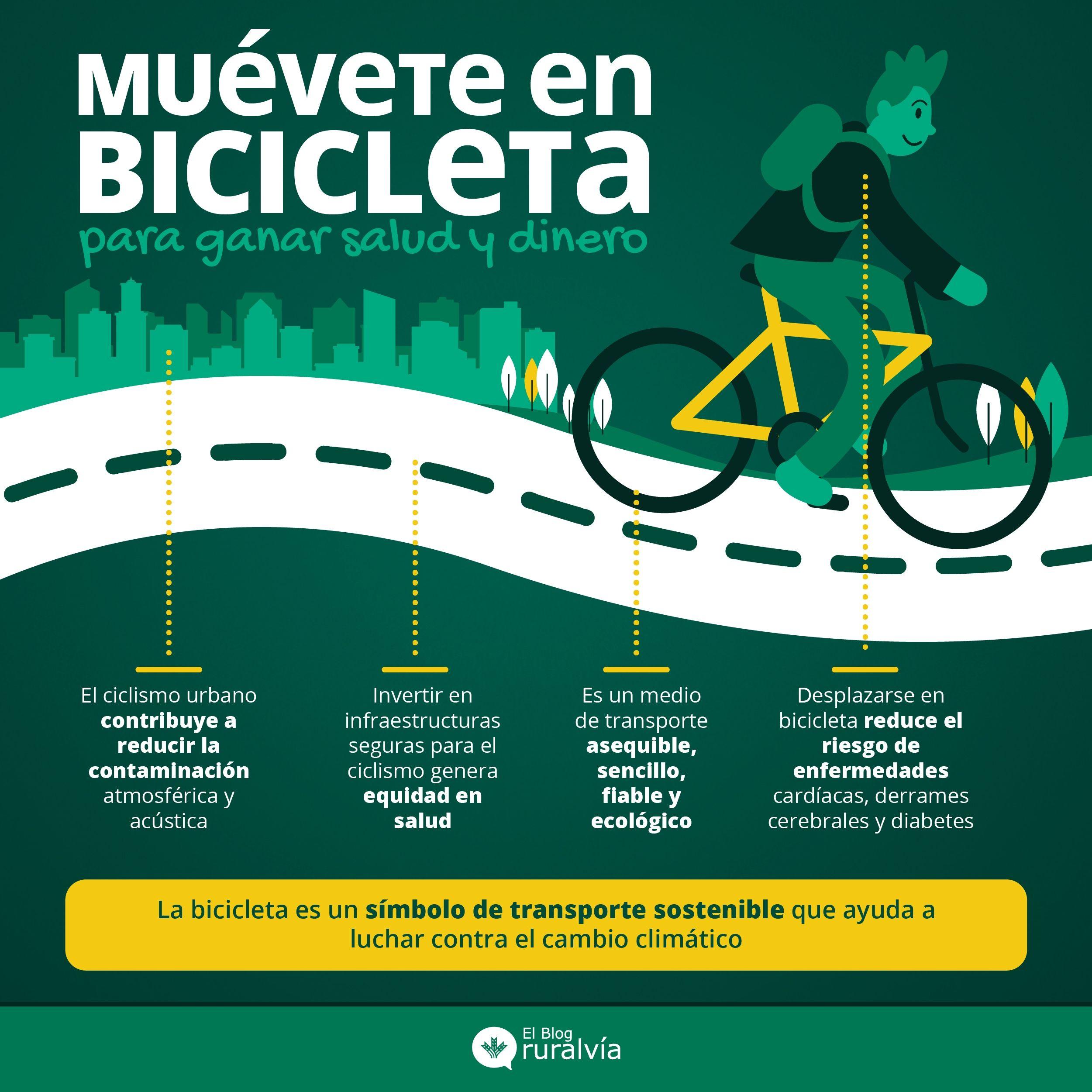 moverte-bicicleta-gana-salud-dinero
