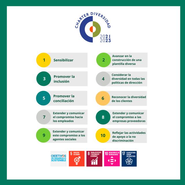 biodiversidad banco cooperativo acuerdo blog caja rural
